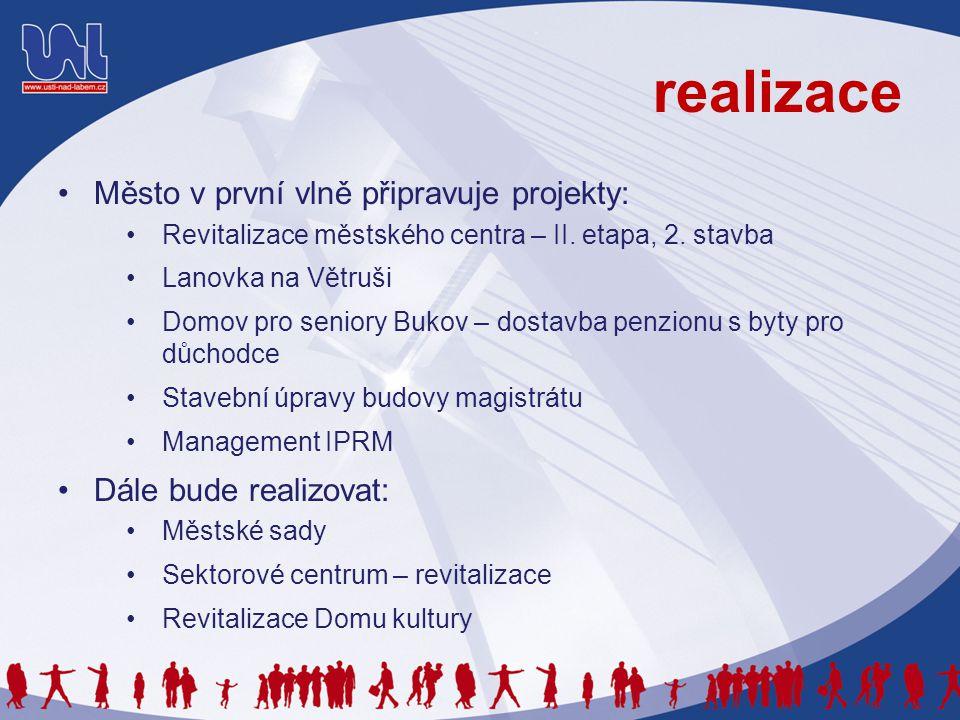 realizace Město v první vlně připravuje projekty: Revitalizace městského centra – II.