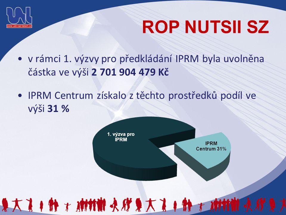 ROP NUTSII SZ v rámci 1. výzvy pro předkládání IPRM byla uvolněna částka ve výši 2 701 904 479 Kč IPRM Centrum získalo z těchto prostředků podíl ve vý