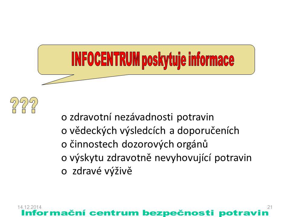 o zdravotní nezávadnosti potravin o vědeckých výsledcích a doporučeních o činnostech dozorových orgánů o výskytu zdravotně nevyhovující potravin o zdravé výživě 14.12.201421