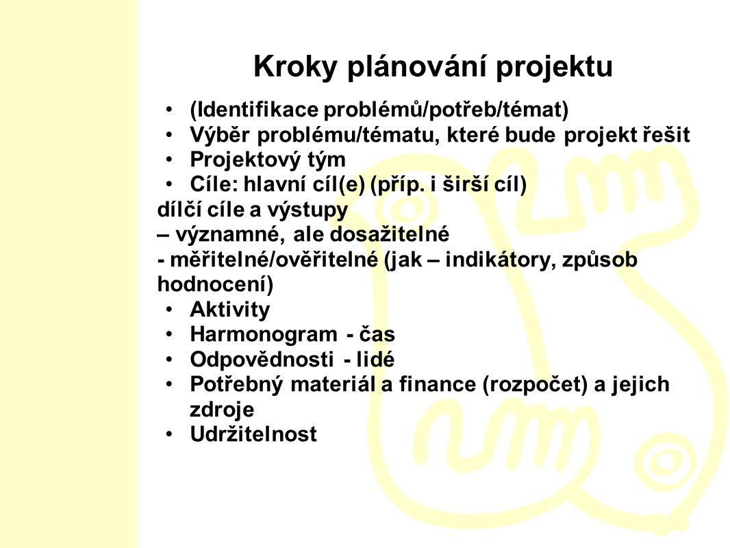 Kroky plánování projektu (Identifikace problémů/potřeb/témat) Výběr problému/tématu, které bude projekt řešit Projektový tým Cíle: hlavní cíl(e) (příp.