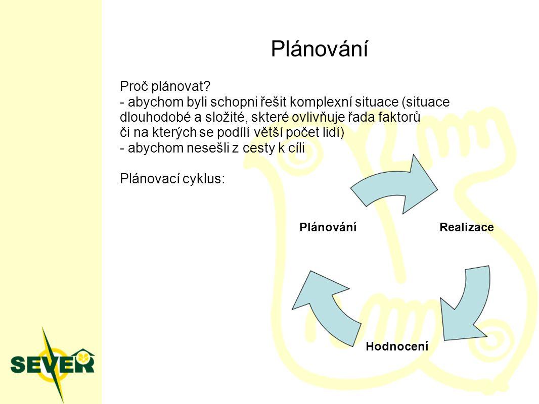 Plánování Realizace Hodnocení Plánování Proč plánovat? - abychom byli schopni řešit komplexní situace (situace dlouhodobé a složité, skteré ovlivňuje