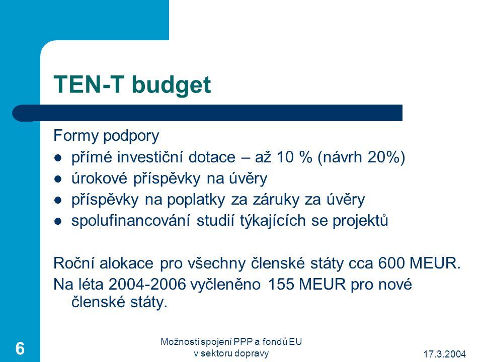 17.3.2004 Možnosti spojení PPP a fondů EU v sektoru dopravy 6 TEN-T budget Formy podpory přímé investiční dotace – až 10 % (návrh 20%) úrokové příspěvky na úvěry příspěvky na poplatky za záruky za úvěry spolufinancování studií týkajících se projektů Roční alokace pro všechny členské státy cca 600 MEUR.