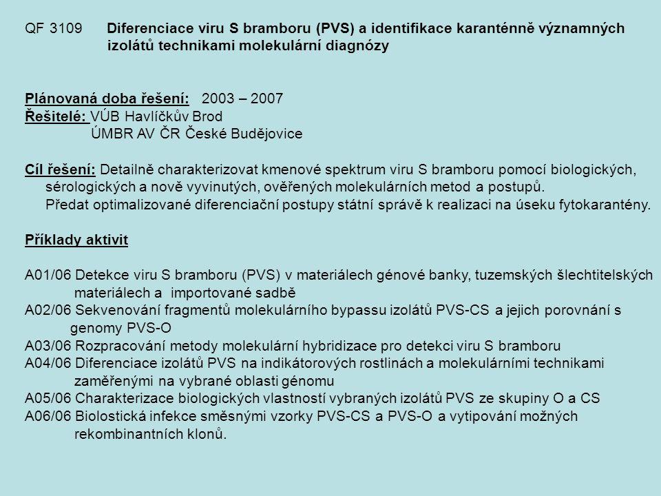 QF 3109 Diferenciace viru S bramboru (PVS) a identifikace karanténně významných izolátů technikami molekulární diagnózy Plánovaná doba řešení: 2003 –