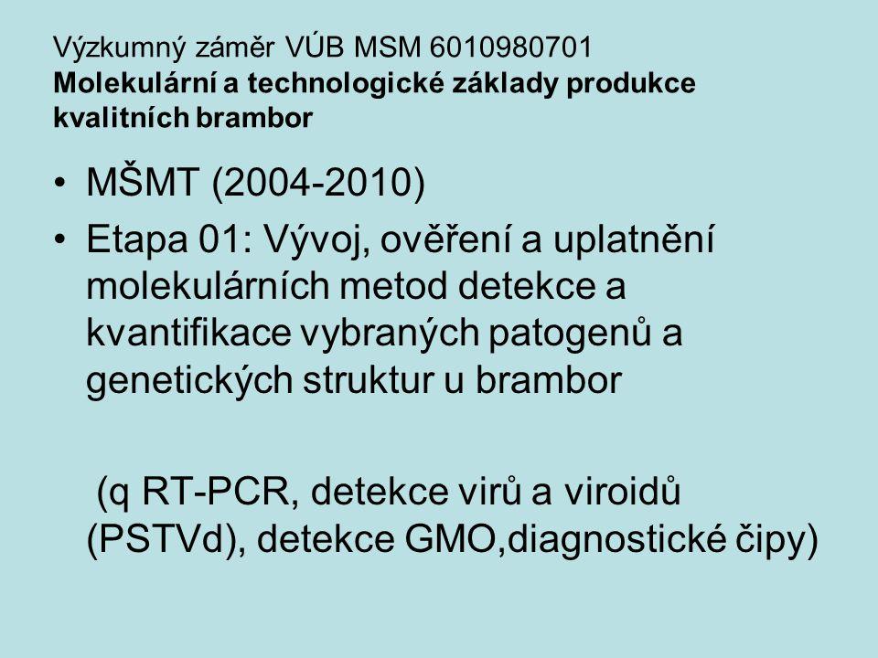 Výzkumný záměr VÚB MSM 6010980701 Molekulární a technologické základy produkce kvalitních brambor MŠMT (2004-2010) Etapa 01: Vývoj, ověření a uplatněn