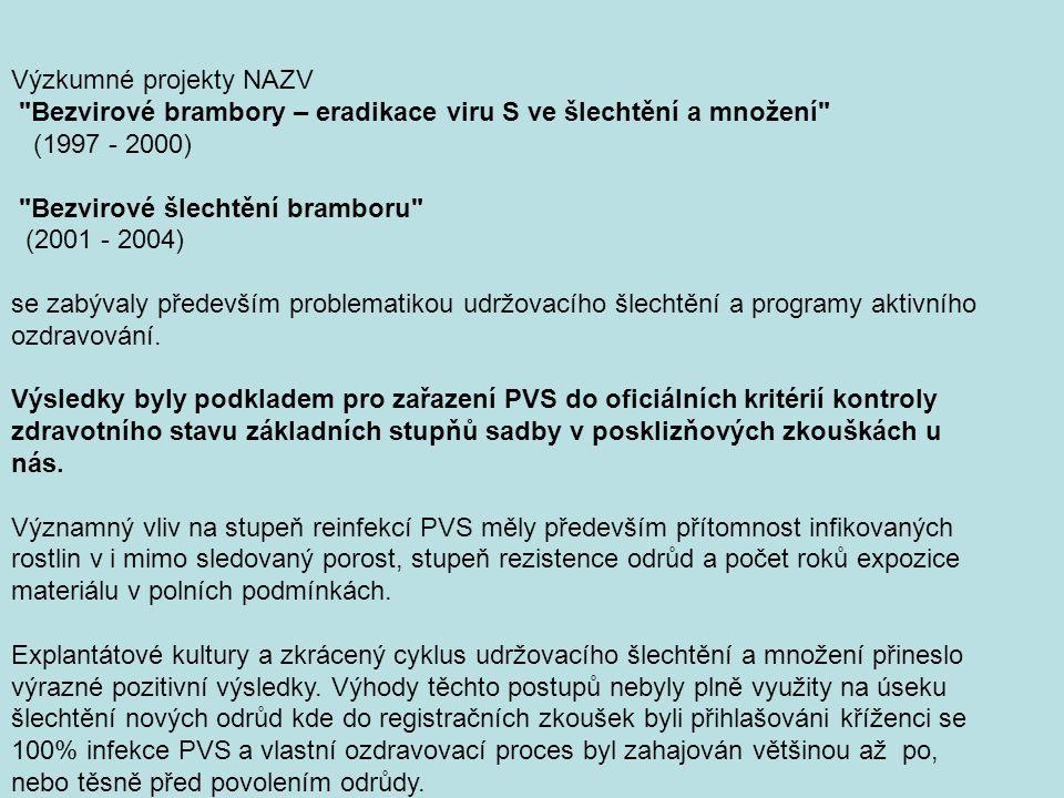 Výzkumné projekty NAZV Bezvirové brambory – eradikace viru S ve šlechtění a množení (1997 - 2000) Bezvirové šlechtění bramboru (2001 - 2004) se zabývaly především problematikou udržovacího šlechtění a programy aktivního ozdravování.