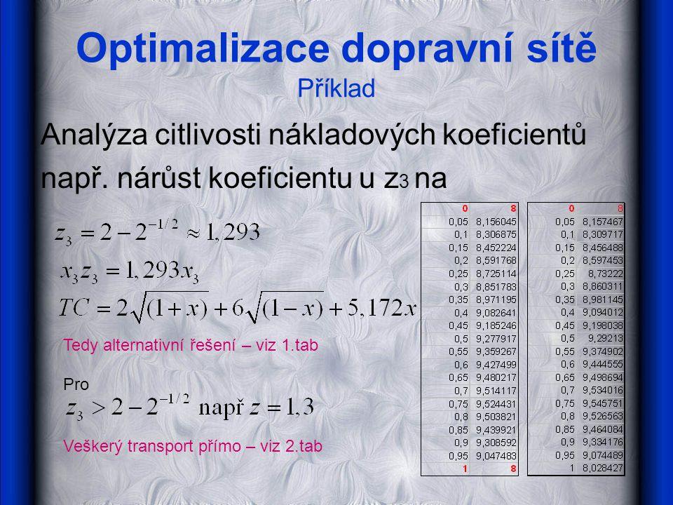 Optimalizace dopravní sítě Příklad Analýza citlivosti nákladových koeficientů např.