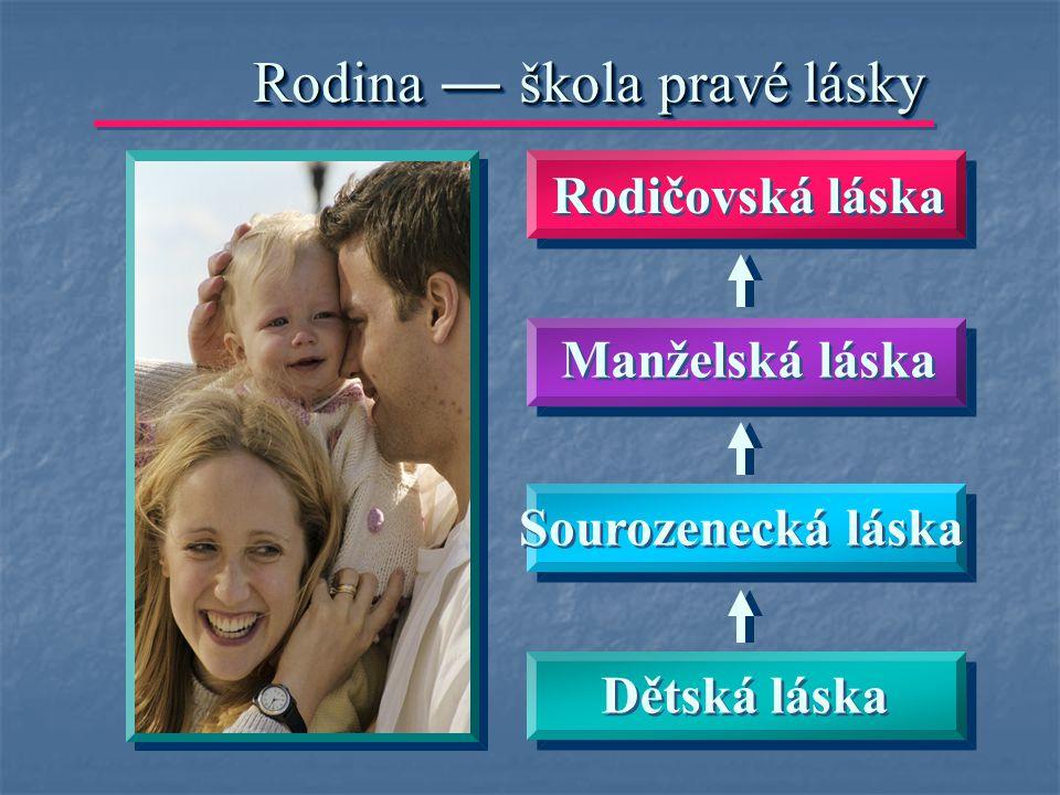 Rodičovská láska Manželská láska Sourozenecká láska Dětská láska Rodina — škola pravé lásky