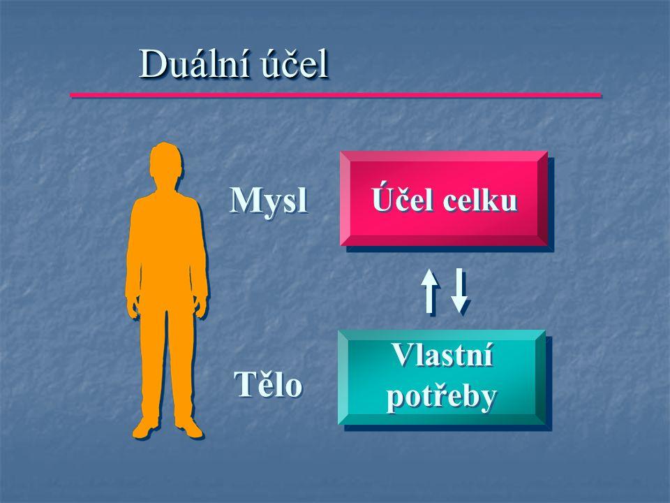 Účel celku Mysl Tělo Vlastní potřeby Duální účel