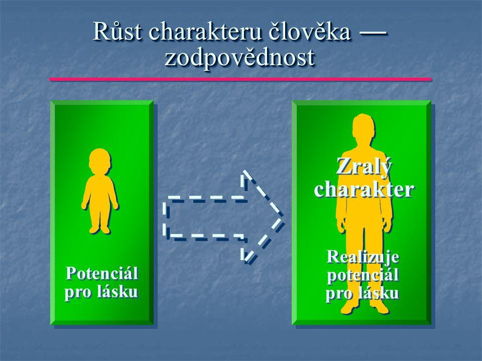Potenciál pro lásku Realizuje potenciál pro lásku Zralý charakter Růst charakteru člověka — zodpovědnost