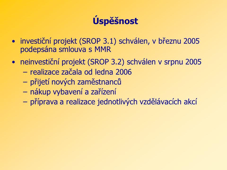 Úspěšnost investiční projekt (SROP 3.1) schválen, v březnu 2005 podepsána smlouva s MMR neinvestiční projekt (SROP 3.2) schválen v srpnu 2005 –realizace začala od ledna 2006 –přijetí nových zaměstnanců –nákup vybavení a zařízení –příprava a realizace jednotlivých vzdělávacích akcí