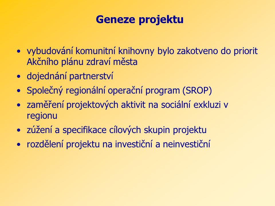 investiční projekt (SROP 3.1) –rekonstrukce budovy pro knihovnu –předkladatel město Vsetín neinvestiční projekt –název: Masarykova veřejná knihovna jako instituce komunitních aktivit a celoživotního vzdělávání ve Vsetíně –grantové schéma Zlínského kraje podporující sociální integraci (3.2) Výsledný projekt