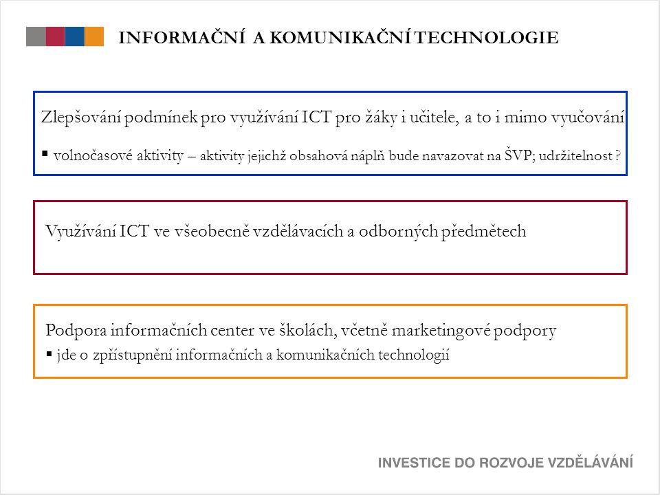Zlepšování podmínek pro využívání ICT pro žáky i učitele, a to i mimo vyučování  volnočasové aktivity – aktivity jejichž obsahová náplň bude navazovat na ŠVP; udržitelnost .