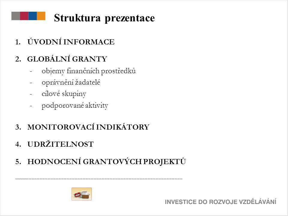 Struktura prezentace 1.ÚVODNÍ INFORMACE 2.