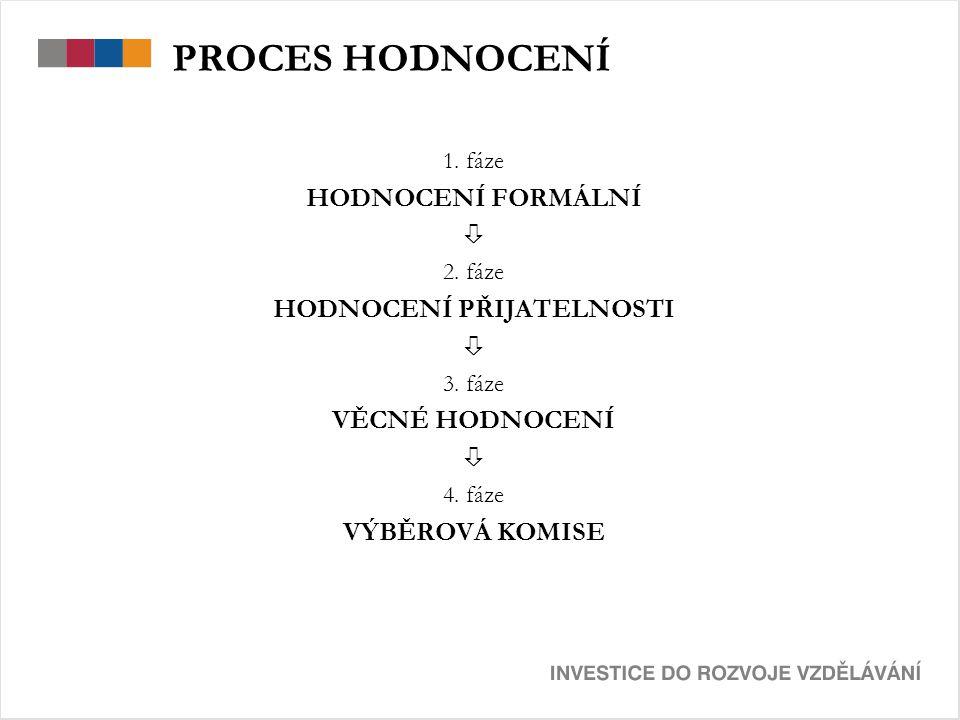 PROCES HODNOCENÍ 1. fáze HODNOCENÍ FORMÁLNÍ  2. fáze HODNOCENÍ PŘIJATELNOSTI  3.