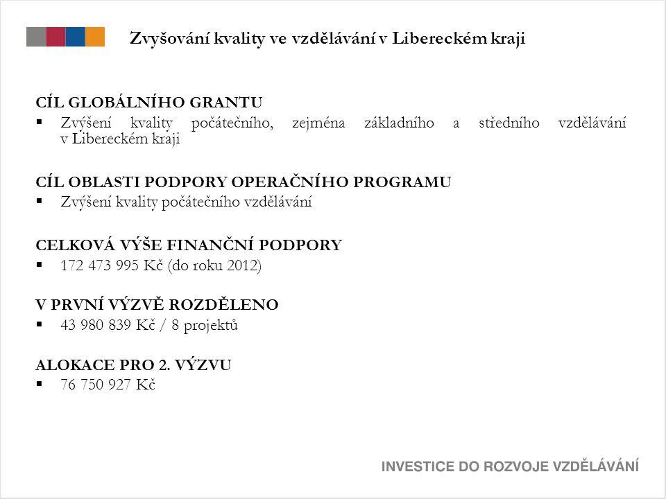 CÍL GLOBÁLNÍHO GRANTU  Zlepšení rovných příležitostí dětí a žáků, včetně dětí a žáků se speciálními vzdělávacími potřebami v Libereckém kraji CÍL OBLASTI PODPORY OPERAČNÍHO PROGRAMU  Zlepšení rovných příležitostí dětí a žáků, včetně dětí a žáků se speciálními vzdělávacími potřebami CELKOVÁ VÝŠE FINANČNÍ PODPORY  62 717 816 Kč (do roku 2012) V PRVNÍ VÝZVĚ ROZDĚLENO  15 993 043 Kč / 3 projekty ALOKACE PRO 2.