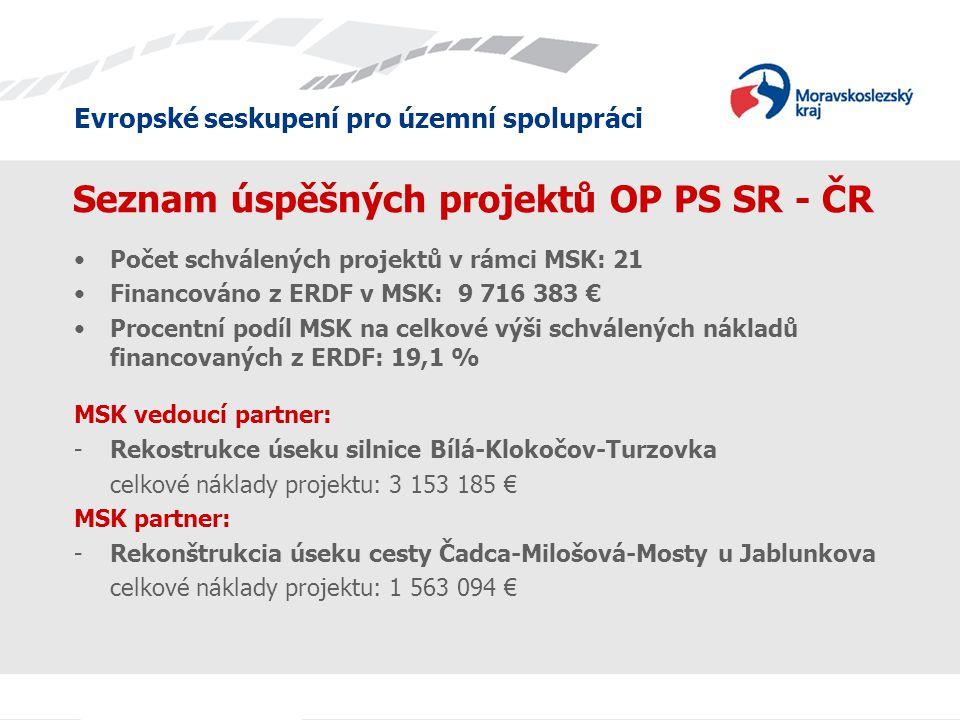 Evropské seskupení pro územní spolupráci Seznam úspěšných projektů OP PS SR - ČR Počet schválených projektů v rámci MSK: 21 Financováno z ERDF v MSK: 9 716 383 € Procentní podíl MSK na celkové výši schválených nákladů financovaných z ERDF: 19,1 % MSK vedoucí partner: -Rekostrukce úseku silnice Bílá-Klokočov-Turzovka celkové náklady projektu: 3 153 185 € MSK partner: -Rekonštrukcia úseku cesty Čadca-Milošová-Mosty u Jablunkova celkové náklady projektu: 1 563 094 €