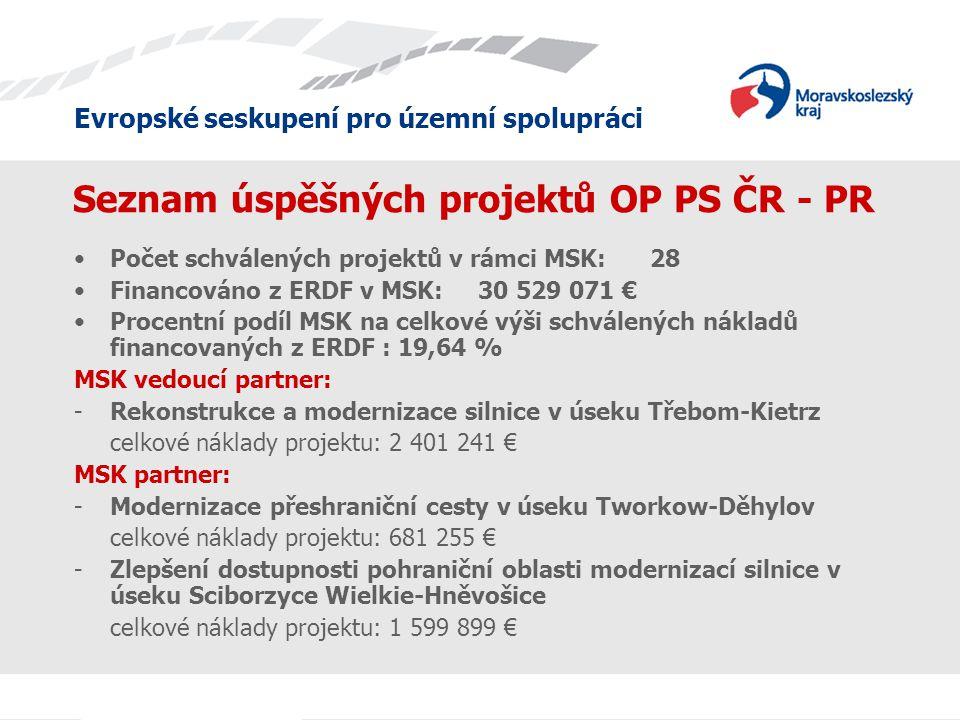 Evropské seskupení pro územní spolupráci Seznam úspěšných projektů OP PS ČR - PR Počet schválených projektů v rámci MSK: 28 Financováno z ERDF v MSK: 30 529 071 € Procentní podíl MSK na celkové výši schválených nákladů financovaných z ERDF : 19,64 % MSK vedoucí partner: -Rekonstrukce a modernizace silnice v úseku Třebom-Kietrz celkové náklady projektu: 2 401 241 € MSK partner: -Modernizace přeshraniční cesty v úseku Tworkow-Děhylov celkové náklady projektu: 681 255 € -Zlepšení dostupnosti pohraniční oblasti modernizací silnice v úseku Sciborzyce Wielkie-Hněvošice celkové náklady projektu: 1 599 899 €