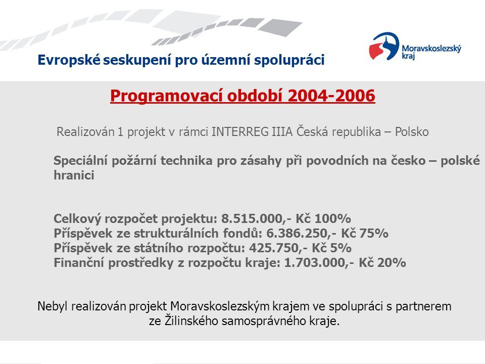 Evropské seskupení pro územní spolupráci Programovací období 2004-2006 Realizován 1 projekt v rámci INTERREG IIIA Česká republika – Polsko Speciální požární technika pro zásahy při povodních na česko – polské hranici Celkový rozpočet projektu: 8.515.000,- Kč 100% Příspěvek ze strukturálních fondů: 6.386.250,- Kč 75% Příspěvek ze státního rozpočtu: 425.750,- Kč 5% Finanční prostředky z rozpočtu kraje: 1.703.000,- Kč 20% Nebyl realizován projekt Moravskoslezským krajem ve spolupráci s partnerem ze Žilinského samosprávného kraje.