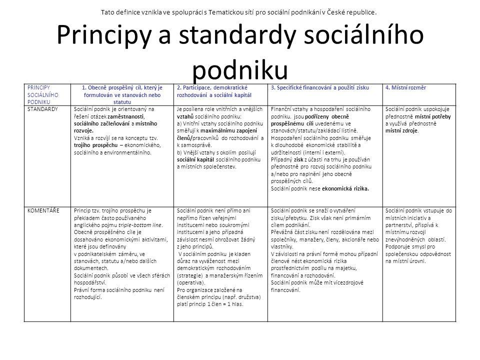 Principy a standardy sociálního podniku PRINCIPY SOCIÁLNÍHO PODNIKU 1. Obecně prospěšný cíl, který je formulován ve stanovách nebo statutu 2. Particip