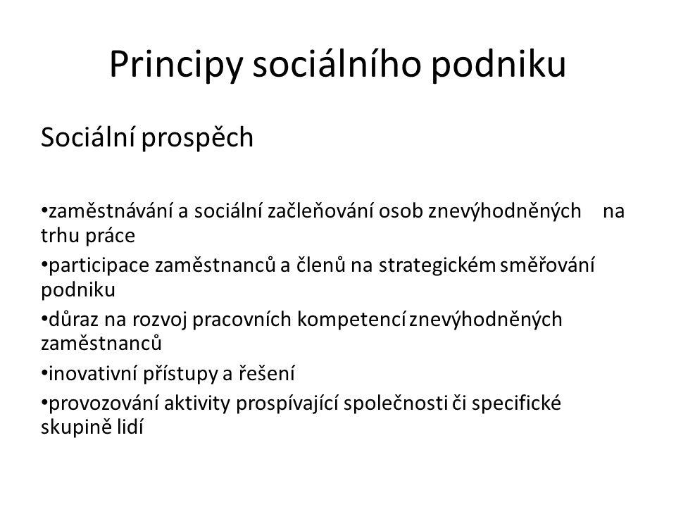 Principy sociálního podniku Sociální prospěch zaměstnávání a sociální začleňování osob znevýhodněných na trhu práce participace zaměstnanců a členů na