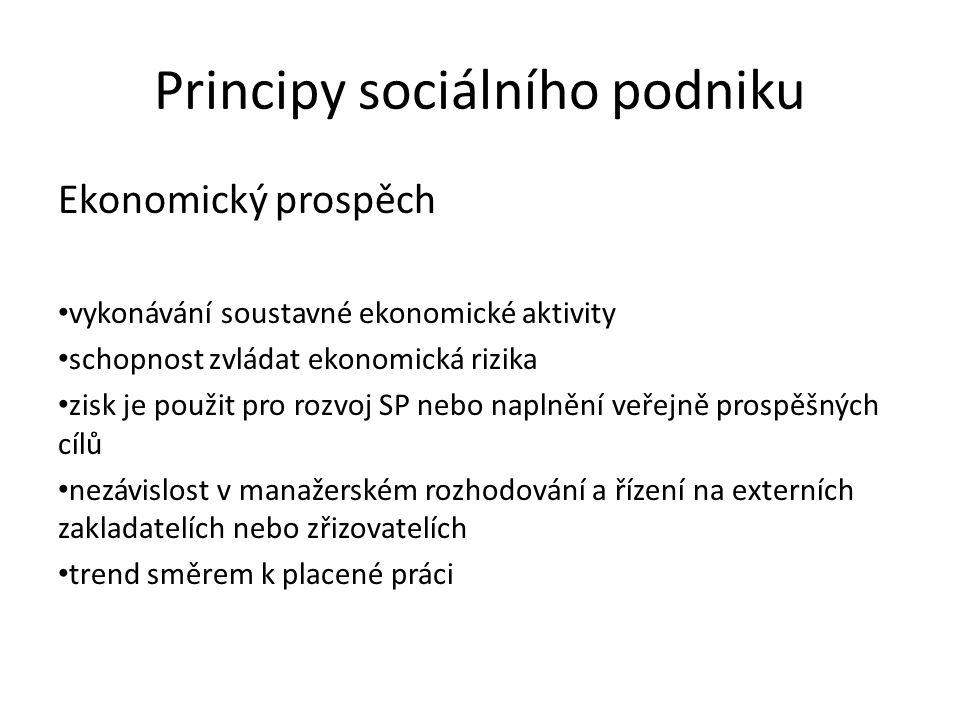 Principy sociálního podniku Ekonomický prospěch vykonávání soustavné ekonomické aktivity schopnost zvládat ekonomická rizika zisk je použit pro rozvoj
