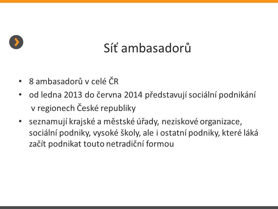 Síť ambasadorů 8 ambasadorů v celé ČR od ledna 2013 do června 2014 představují sociální podnikání v regionech České republiky seznamují krajské a měst