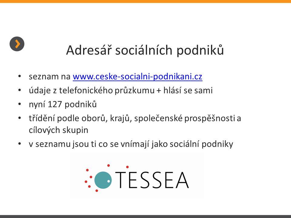 Adresář sociálních podniků seznam na www.ceske-socialni-podnikani.czwww.ceske-socialni-podnikani.cz údaje z telefonického průzkumu + hlásí se sami nyn