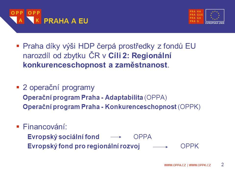 WWW.OPPA.CZ | WWW.OPPK.CZ 2 PRAHA A EU  Praha díky výši HDP čerpá prostředky z fondů EU narozdíl od zbytku ČR v Cíli 2: Regionální konkurenceschopnost a zaměstnanost.