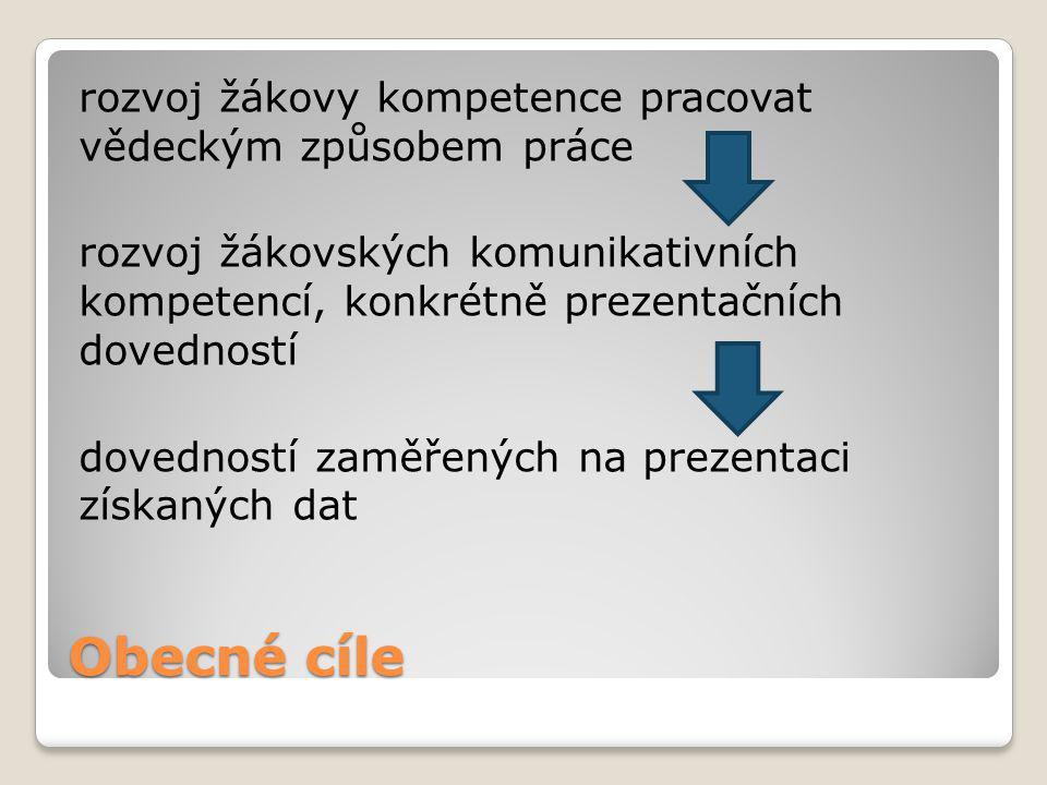Obecné cíle rozvoj žákovy kompetence pracovat vědeckým způsobem práce rozvoj žákovských komunikativních kompetencí, konkrétně prezentačních dovedností dovedností zaměřených na prezentaci získaných dat