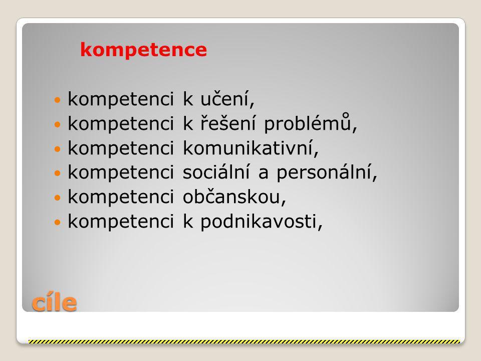 cíle kompetence kompetenci k učení, kompetenci k řešení problémů, kompetenci komunikativní, kompetenci sociální a personální, kompetenci občanskou, kompetenci k podnikavosti,