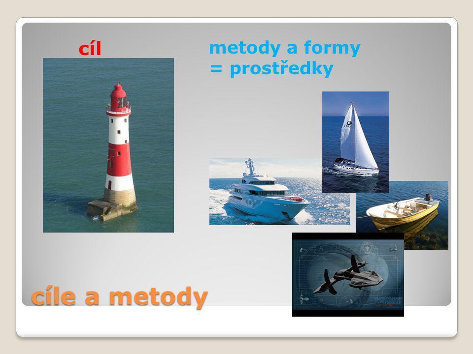cíle a metody cíl metody a formy = prostředky
