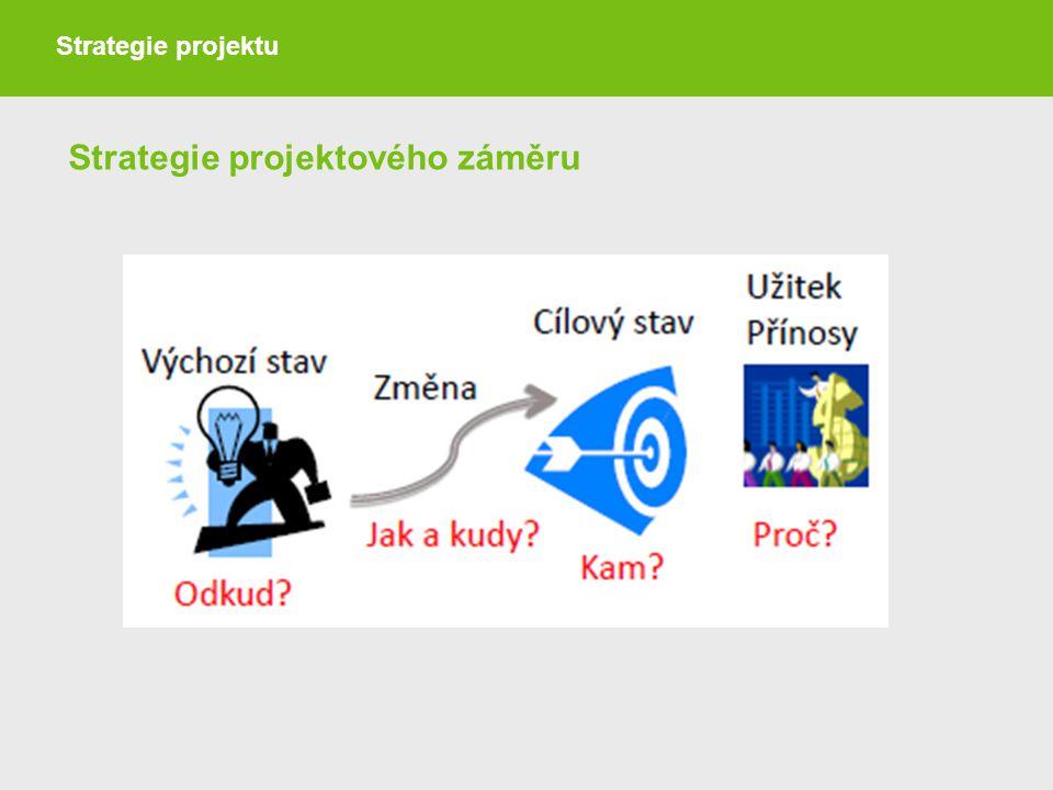 Strategie projektového záměru Strategie projektu