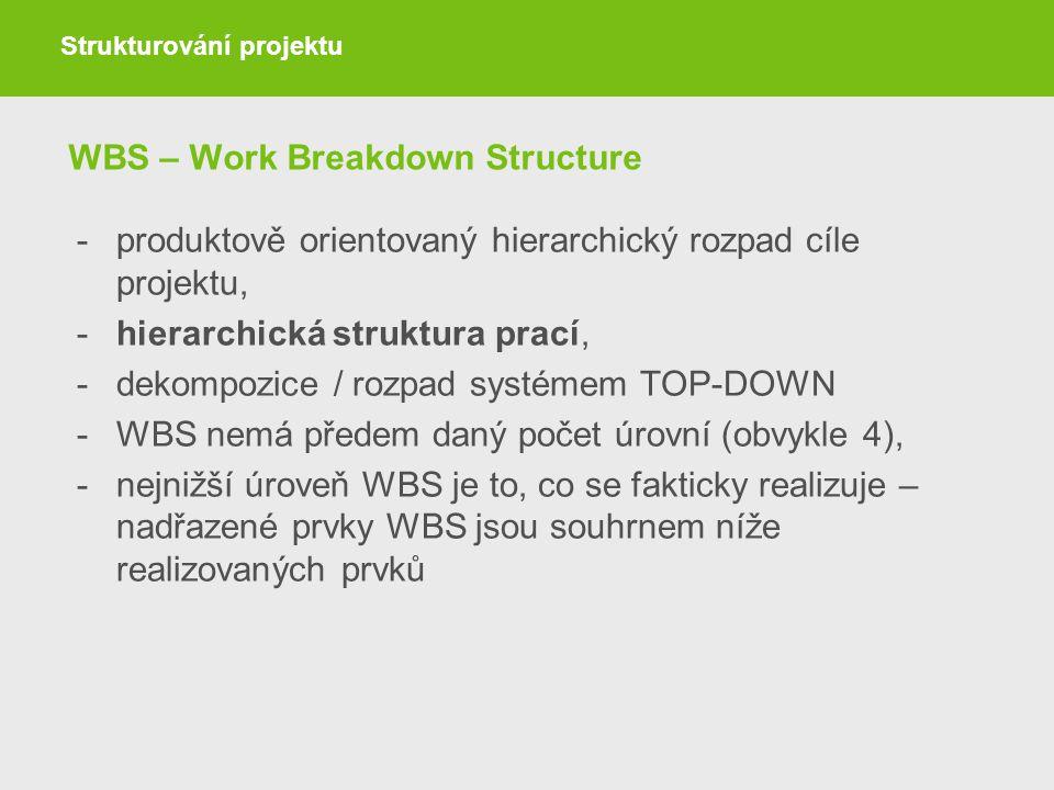 WBS – Work Breakdown Structure -produktově orientovaný hierarchický rozpad cíle projektu, -hierarchická struktura prací, -dekompozice / rozpad systéme