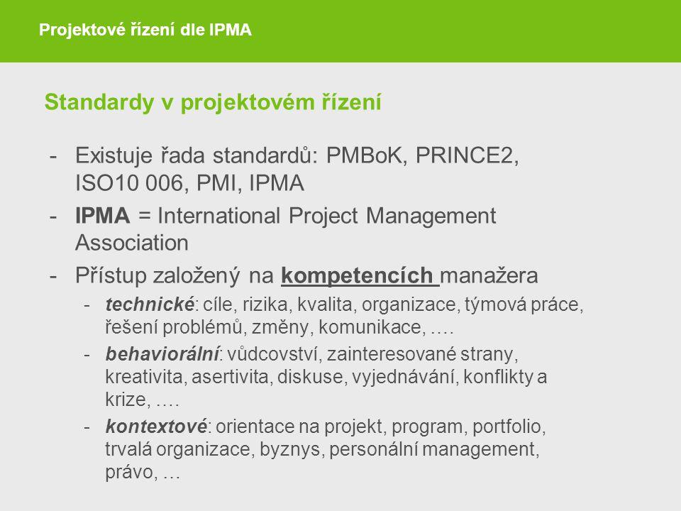 Standardy v projektovém řízení -Existuje řada standardů: PMBoK, PRINCE2, ISO10 006, PMI, IPMA -IPMA = International Project Management Association -Př