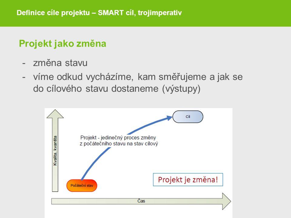 Projekt jako změna -změna stavu -víme odkud vycházíme, kam směřujeme a jak se do cílového stavu dostaneme (výstupy) Definice cíle projektu – SMART cíl