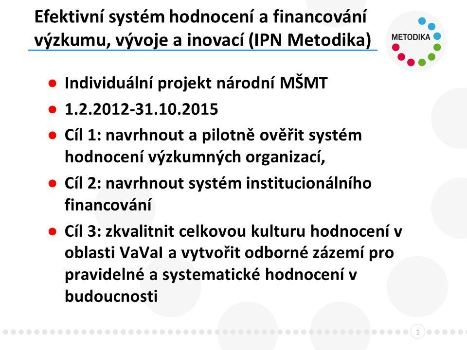 Efektivní systém hodnocení a financování výzkumu, vývoje a inovací (IPN Metodika) 1 ● Individuální projekt národní MŠMT ● 1.2.2012-31.10.2015 ● Cíl 1: navrhnout a pilotně ověřit systém hodnocení výzkumných organizací, ● Cíl 2: navrhnout systém institucionálního financování ● Cíl 3: zkvalitnit celkovou kulturu hodnocení v oblasti VaVaI a vytvořit odborné zázemí pro pravidelné a systematické hodnocení v budoucnosti