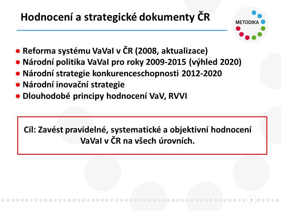 IPN Metodika – Cíl 1 → Cíl 2 14 ● zdroj: Výroční zprávy VVŠ o hospodaření 2012
