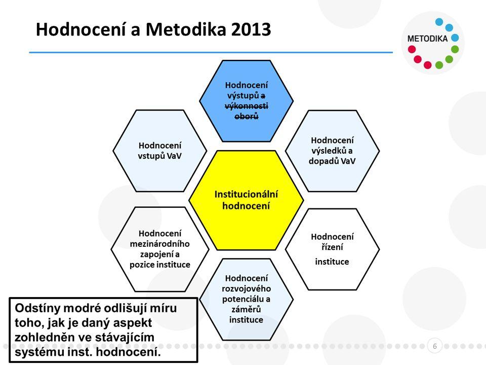 Hodnocení a Metodika 2013 6