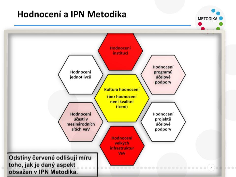IPN Metodika – Důležitá data 18 ● První dílčí zpráva: Zásady institucionálního hodnocení, veřejná diskuse ke zprávě 6.11.2014 - 26.11.2014, konference 7.