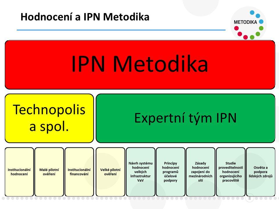 IPN Metodika – Cíl 1 9 ● Přímé a nepřímé náklady max.