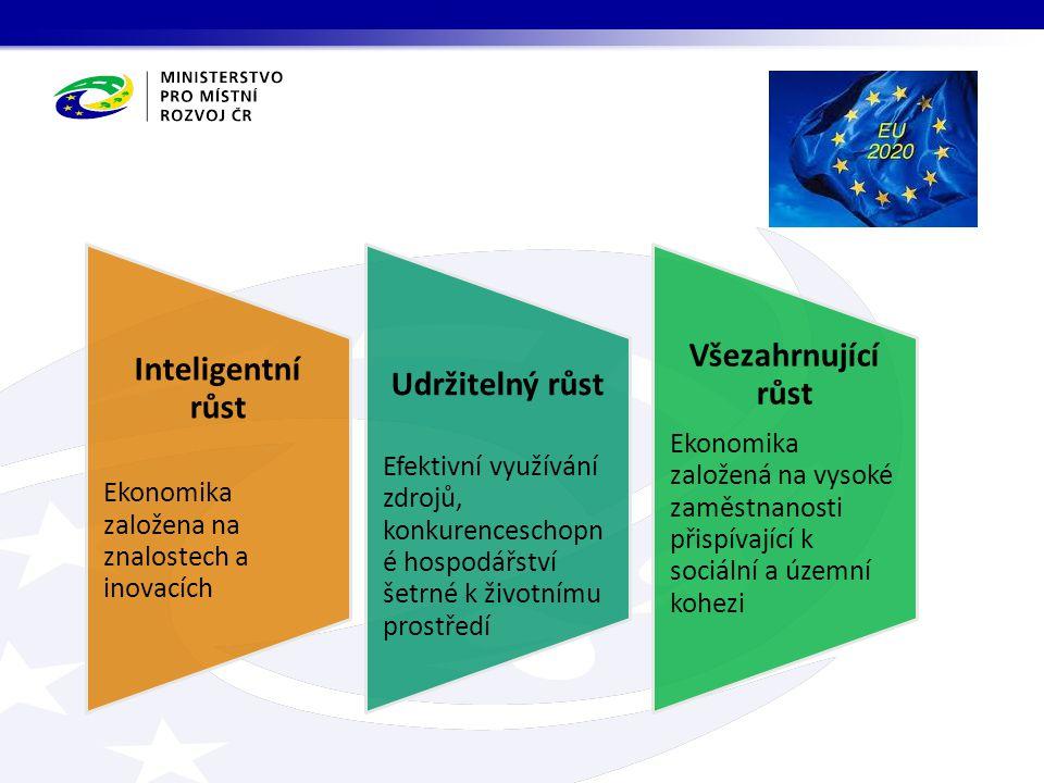 Inteligentní růst Ekonomika založena na znalostech a inovacích Udržitelný růst Efektivní využívání zdrojů, konkurenceschopn é hospodářství šetrné k ži
