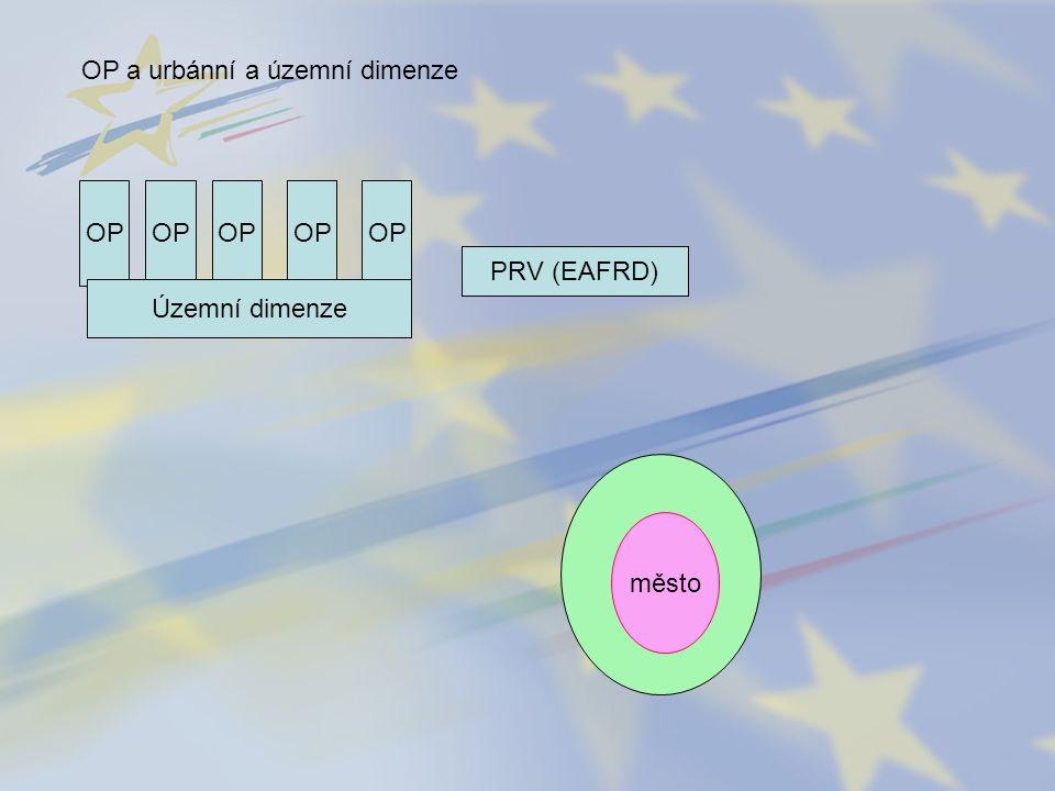 OP PRV (EAFRD) Územní dimenze město OP a urbánní a územní dimenze