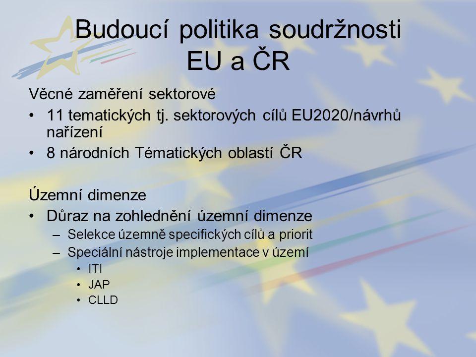 Budoucí politika soudržnosti EU a ČR Věcné zaměření sektorové 11 tematických tj. sektorových cílů EU2020/návrhů nařízení 8 národních Tématických oblas