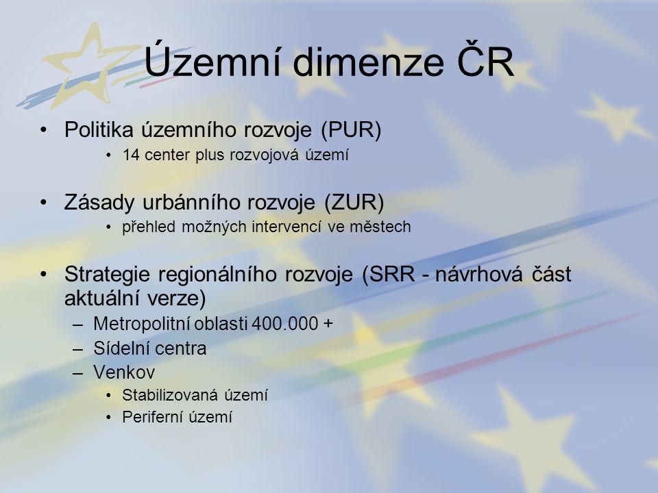 Územní dimenze ČR Politika územního rozvoje (PUR) 14 center plus rozvojová území Zásady urbánního rozvoje (ZUR) přehled možných intervencí ve městech
