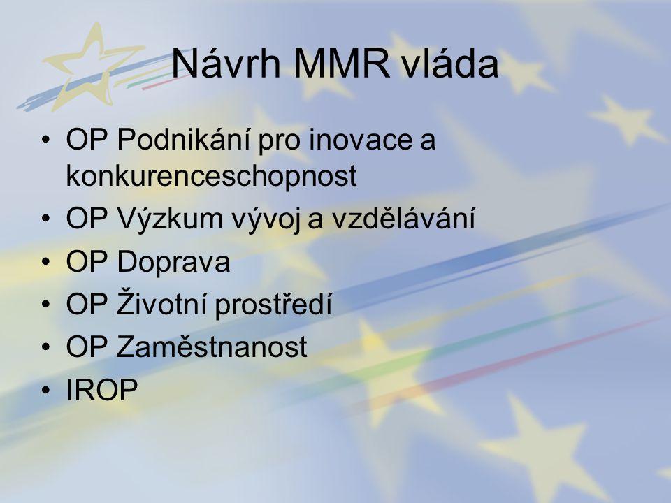 Návrh MMR vláda OP Podnikání pro inovace a konkurenceschopnost OP Výzkum vývoj a vzdělávání OP Doprava OP Životní prostředí OP Zaměstnanost IROP