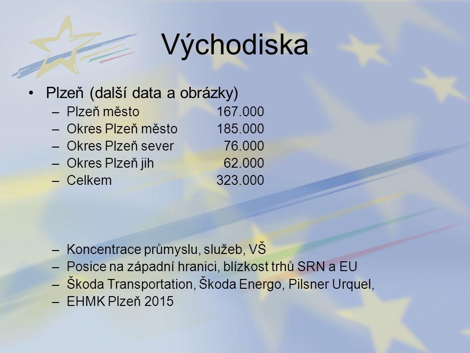 Východiska Plzeň (další data a obrázky) –Plzeň město 167.000 –Okres Plzeň město 185.000 –Okres Plzeň sever 76.000 –Okres Plzeň jih 62.000 –Celkem 323.