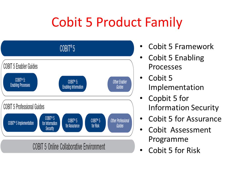 Cobit 5 Product Family Cobit 5 Framework Cobit 5 Enabling Processes Cobit 5 Implementation Copbit 5 for Information Security Cobit 5 for Assurance Cob