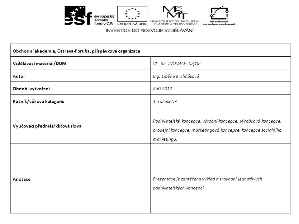 Marketing Podnikatelské koncepce CZ.1.07/1.5.00/34.0025 Projekt je financován z prostředků ESF prostřednictvím Operačního programu Vzdělávání pro konkurenceschopnost a státním rozpočtem České republiky.
