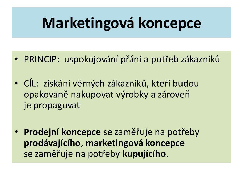 Marketingová koncepce PRINCIP: uspokojování přání a potřeb zákazníků CÍL: získání věrných zákazníků, kteří budou opakovaně nakupovat výrobky a zároveň je propagovat Prodejní koncepce se zaměřuje na potřeby prodávajícího, marketingová koncepce se zaměřuje na potřeby kupujícího.