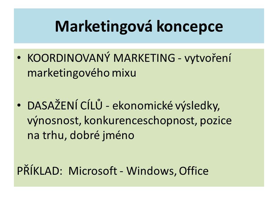 Marketingová koncepce KOORDINOVANÝ MARKETING - vytvoření marketingového mixu DASAŽENÍ CÍLŮ - ekonomické výsledky, výnosnost, konkurenceschopnost, pozice na trhu, dobré jméno PŘÍKLAD: Microsoft - Windows, Office